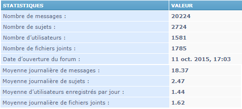 stats3ans.png